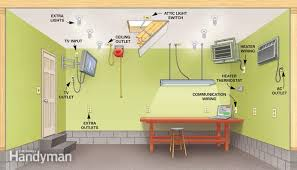 3 phase electrical wiring diagram images shop wiring diagram detached get image about wiring diagram