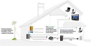 att uverse cable box cfcpoland HVAC Wiring Schematics at A2200hcta Amp Internal Wiring Schematic