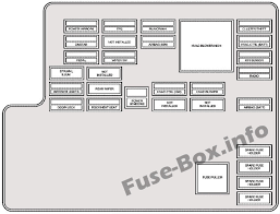 interior fuse box diagram chevrolet 2007 Chevrolet Suburban Wiring Diagram 2007 Tahoe Wiring Diagram