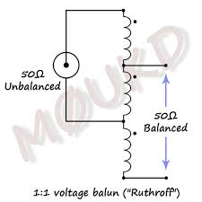 1 1 voltage balun for hf wire dipoles m0ukd amateur radio blog schematic diagram