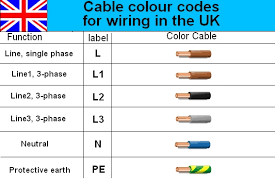 house electrical wiring diagram Ac Wiring Diagram uk electrical power cable color code wiring diagram ac wiring diagram 1990 chevy s10