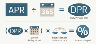 What Is An Apr By Better Money Habits Article Khan Academy