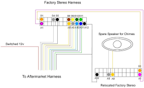 stereo wiring diagram 2000 radio harness diy clarion dxz375mp 2002 chevrolet cavalier headlight wiring diagram stereo wiring diagram 2000 radio harness diy clarion dxz375mp likeness splendid gooddy 2002 chevy cavalier