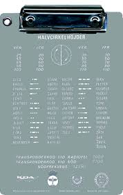 The nato phonetic alphabet or more formally the international radiotelephony spelling alphabet, is the most commonly used spelling dictionary in the aviation industry. Product Pooleys Flying And Navigational Products And Accessories