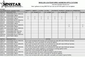 wiring diagram for galls headlight flasher yondo tech Wiring Diagram For Galls Headlight Flasher code 3 wiring diagram facbooik com wiring diagram for galls headlight flasher