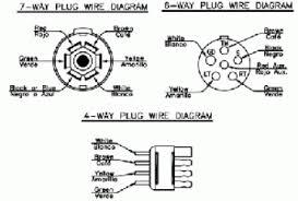 wiring diagram for a big tex trailer wiring image gooseneck trailer wiring diagram wedocable on wiring diagram for a big tex trailer