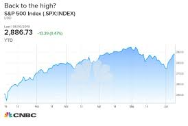 Dow Jones All Time High Chart Stock Market Closing In On All Time High Heres What Could