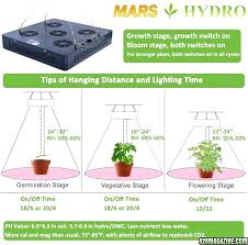 Led Light Distance Chart Led Grow Light Distance From Plant Millionpost Info