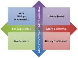 writing big numbers in essays genealogy of morals essay  epistemology essay