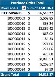 Sample Data For Pivot Table