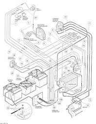 Wiring diagram for 1998 club car golf cart