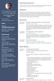 Bartender Resume Samples - Visualcv Resume Samples Database