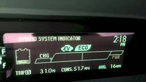 2013 Prius Dashboard Lights Prius Hybrid System Indicator Explained