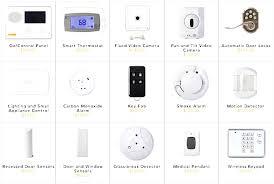 motion sensor outdoor lights alarm remote keyfob arm disarm vivint sensor and detectors