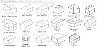 Different Roof Types for Houses 997 x 490  127 kB  jpeg