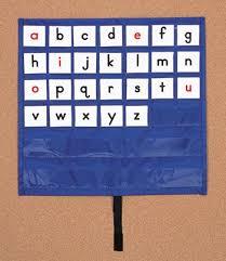 Making Words Mat Pocket Chart
