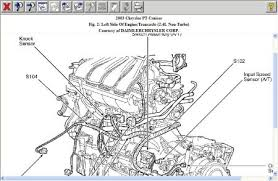 2003 chrysler pt cruiser knock sensor code from auto zone see below