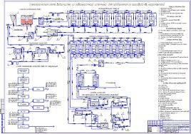 Курсовой проект Водоснабжение промышленного предприятия Чертежи РУ Курсовой проект Водоснабжение промышленного предприятия