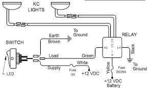 vz fog light wiring diagram vz wiring diagrams online