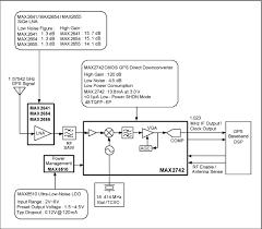block diagram of gps receiver ireleast info block diagram of gps receiver the wiring diagram wiring block