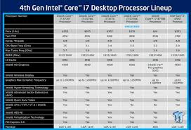 Intel Chipset Chart Intel Core I7 4770k Haswell 4th Gen Cpu And Z87 Express