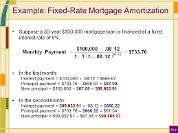 example fixed rate mortgage amortization
