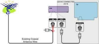 digital to analog converter box setup a vcr federal image showing vcr antenna and tv