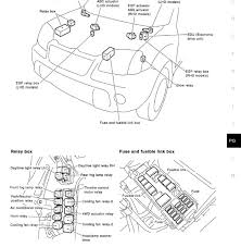 nissan murano 2 5 2009 auto images and specification Nissan Almera 2004 Fuse Box Location nissan murano 2 5 2009 photo 3 nissan almera 2004 fuse box diagram