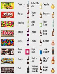 Pair Your Halloween Candy With Boos Booze Tap Into The