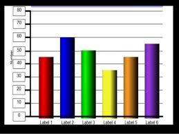 Reading Tables Diagrams Charts