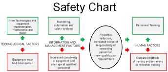 Safety Overview Hwx Enterprises