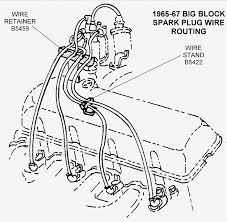 Simple spark plug wiring diagram 350 engine chevy plug wires with