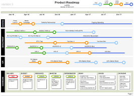 roadmap templates excel i have no hesitation in wholeheartedly recommending them business