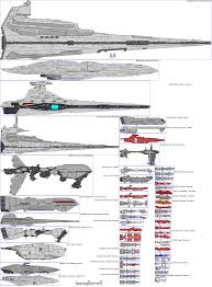 Capitol Ship Chart Star Wars Geeking Out Star Wars