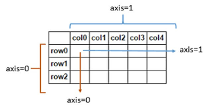 concatenation bining data tables