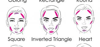 how to contour and highlight well according to your face shape