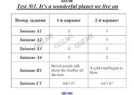 ГДЗ контрольные по английскому языку класс Лысакова