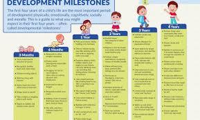 Developmental Milestones Chart Pdf Weight Gain Babies Online Charts Collection