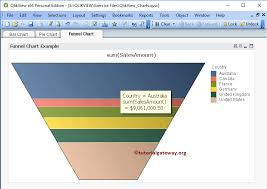 Qlikview Org Chart Funnel Chart In Qlikview