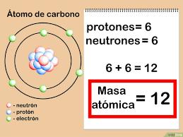 Resultado de imagen de El número de protones y neutrones determina al elemento