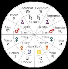 Heartwingsandfriends Com Tashas Astrology Meanings