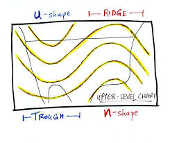 Low Level Chart Lecture 9 Upper Level Charts