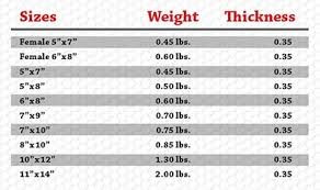 Paca Body Armor Size Chart Speed Plates Paca Corrections