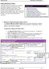 Nc Smart Chart Patient Portal Kluwer Ip Law Participant Training Guide Pdf Free Download