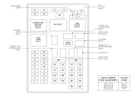 2000 ford f150 fuse box diagram under dash wiring schematic 2007 f150 4.2 fuse box diagram at 2007 F150 Fuse Box Diagram