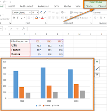 Chart Display How To Add Titles To Charts In Excel 2016 2010 In A Minute