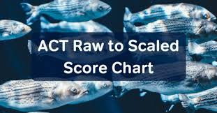New Sat Scaled Score Chart Act Raw Score Conversion Chart Magoosh High School Blog