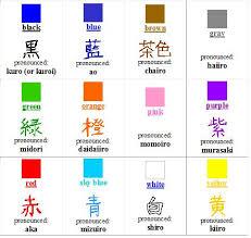 Japanese Color Chart Learning Japanese Japanese Alphabet