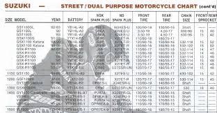 Motorcycle Chain Chart 72 Rare Konig Chains Size Chart