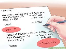 4 Ways To Play Canasta - Wikihow